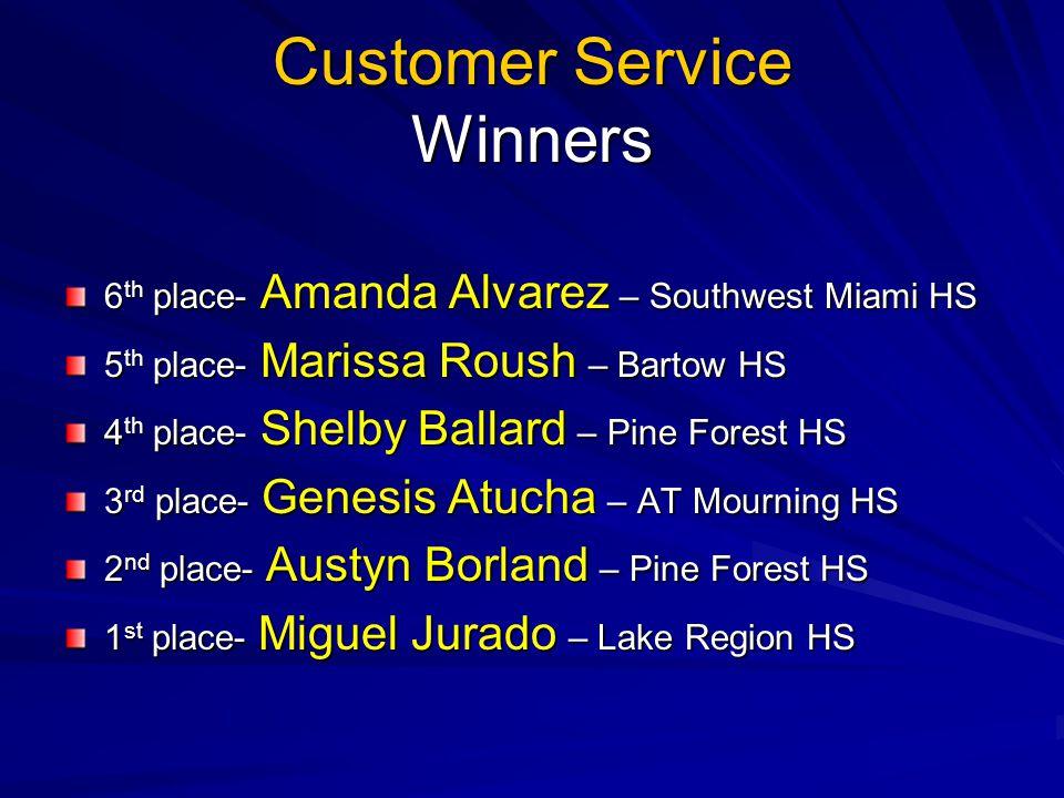 Customer Service Winners