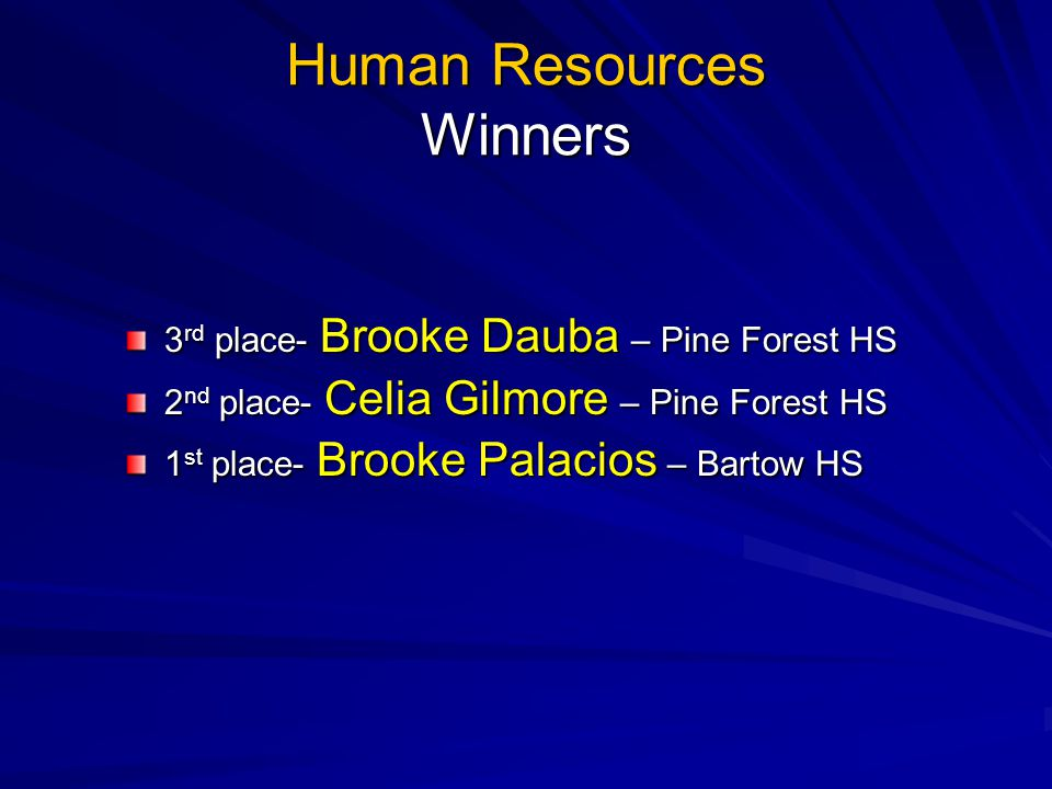 Human Resources Winners