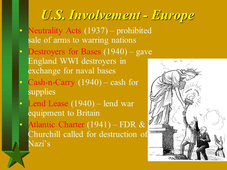 U.S. Involvement - Europe