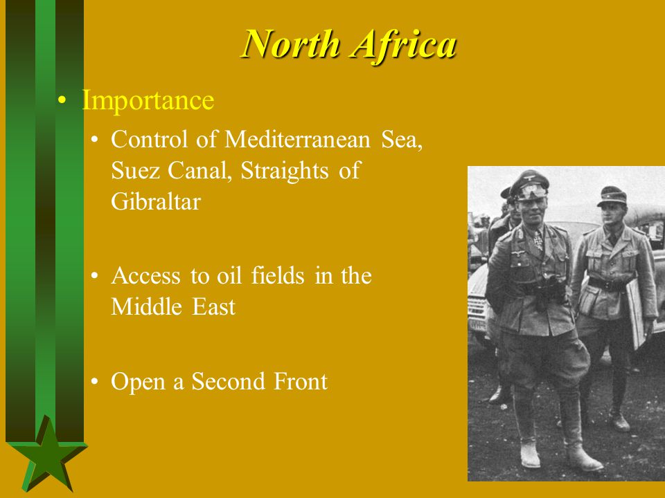 North Africa Importance