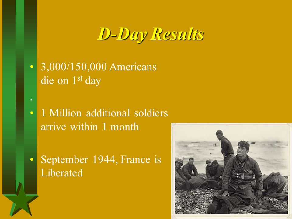 D-Day Results 3,000/150,000 Americans die on 1st day .