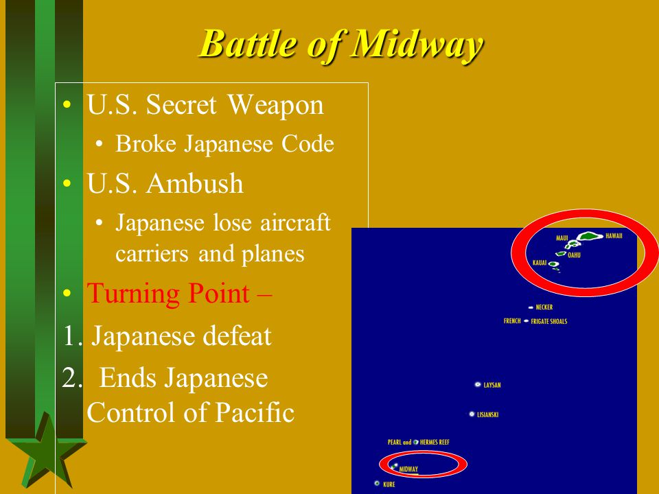 Battle of Midway U.S. Secret Weapon U.S. Ambush Turning Point –