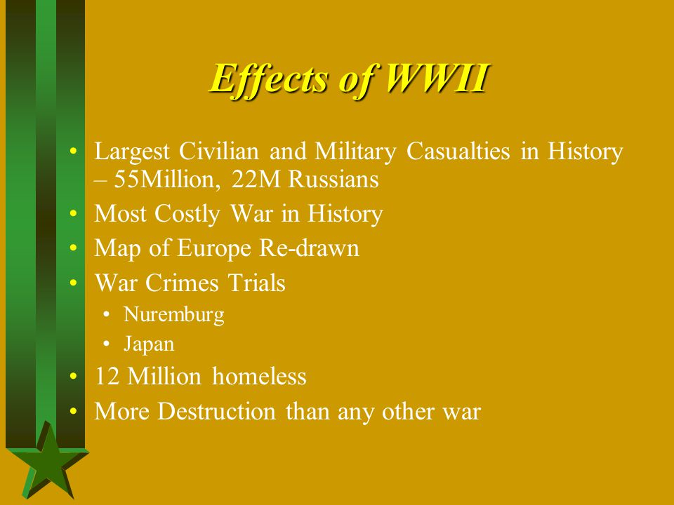 Effects of WWII Largest Civilian and Military Casualties in History – 55Million, 22M Russians. Most Costly War in History.
