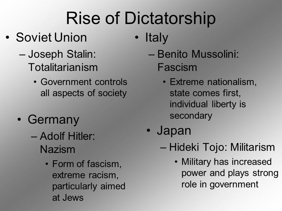 Rise of Dictatorship Soviet Union Italy Germany Japan