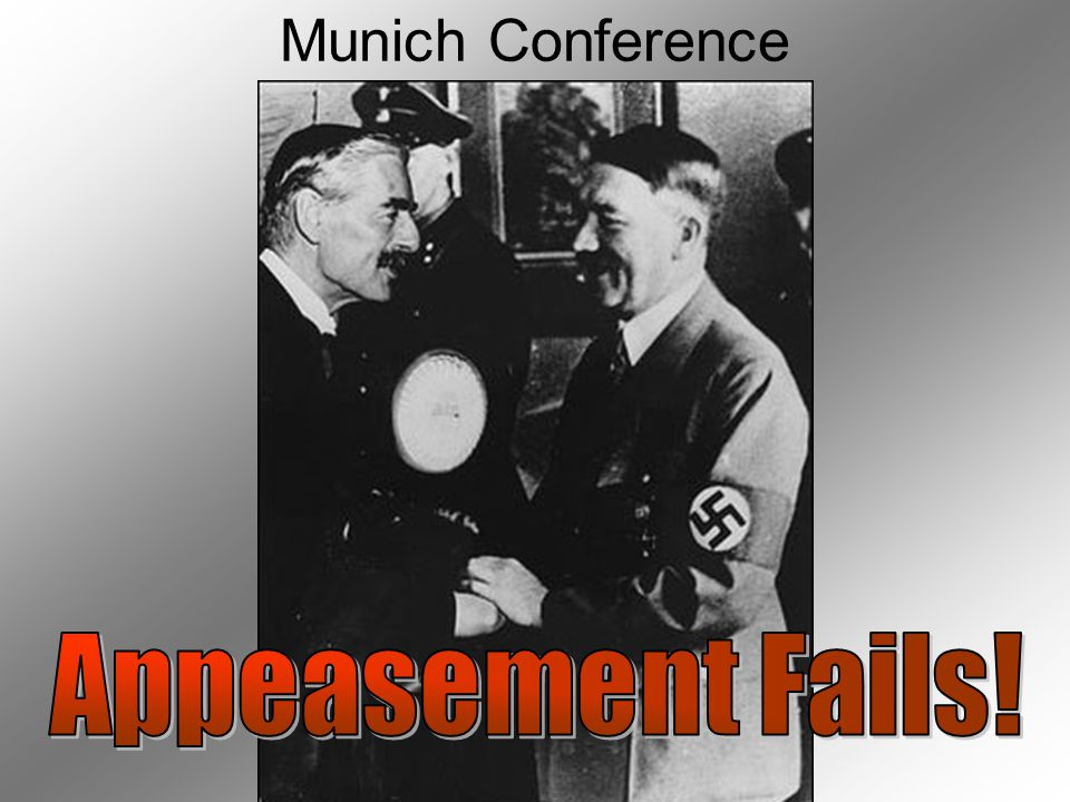 Munich Conference Appeasement Fails!