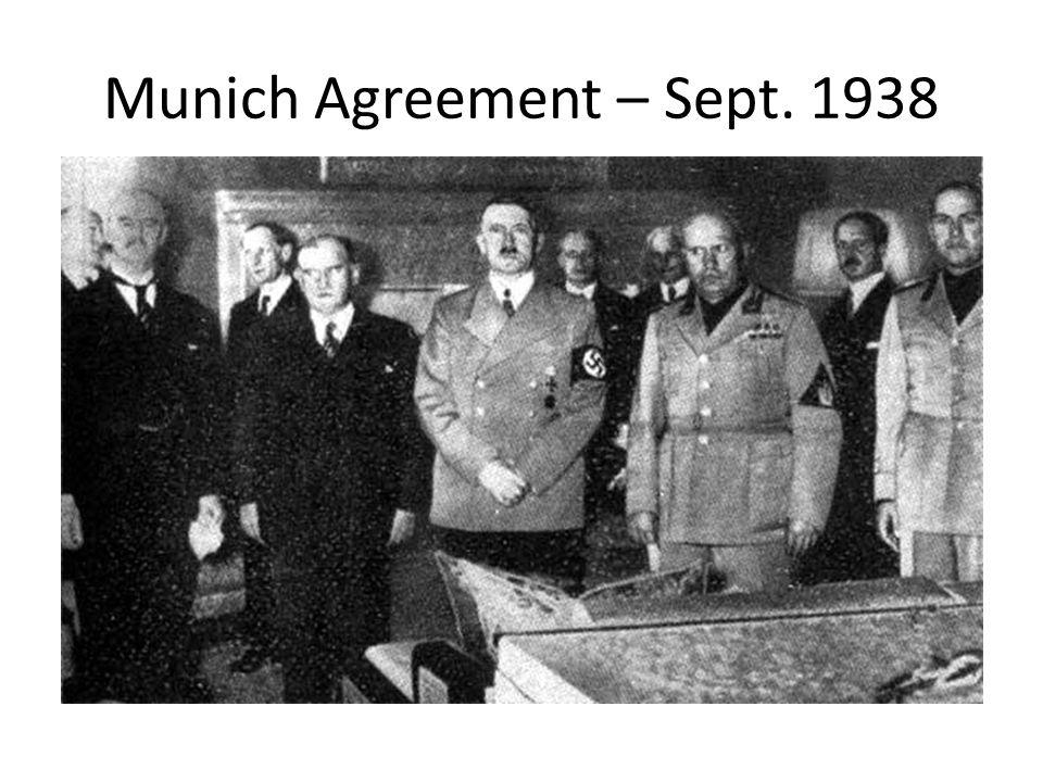 Munich Agreement – Sept. 1938
