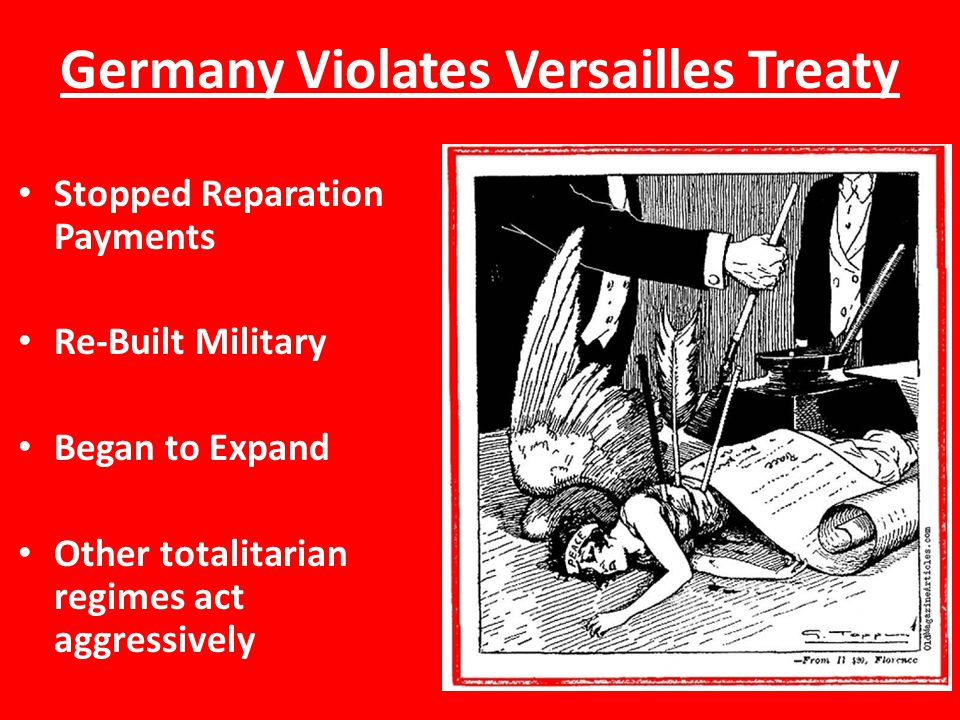 Germany Violates Versailles Treaty