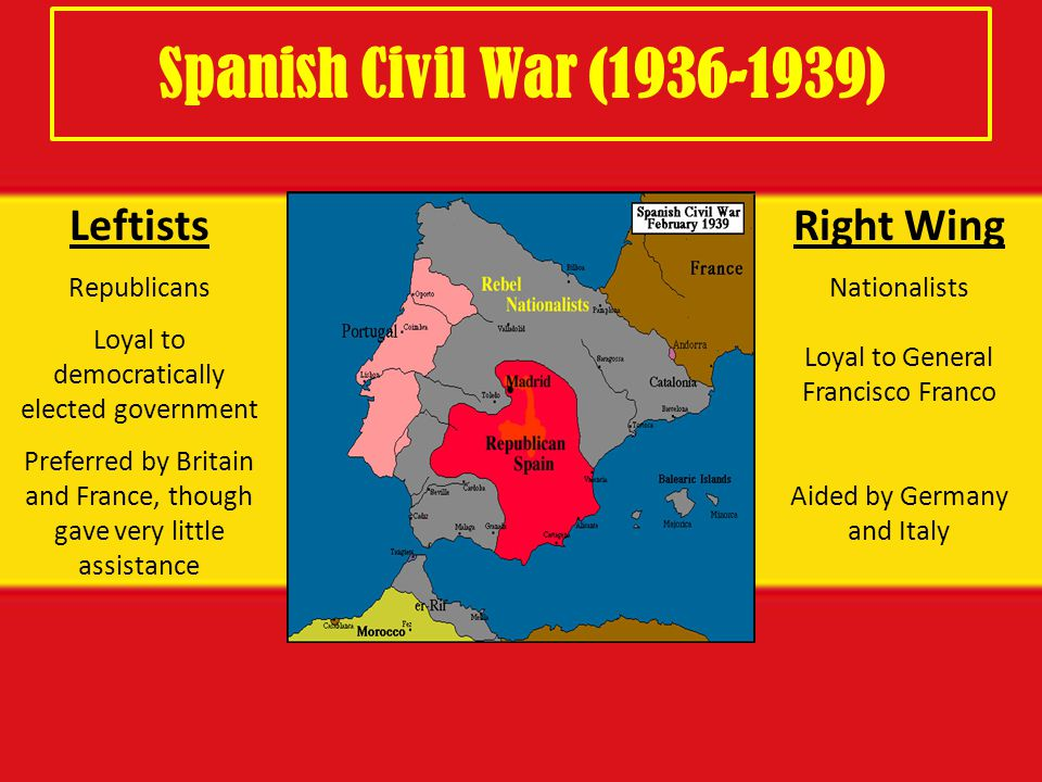 Spanish Civil War (1936-1939) Leftists Right Wing Republicans
