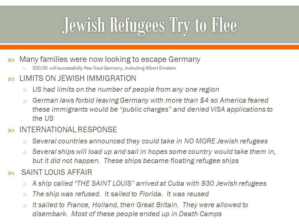 Jewish Refugees Try to Flee