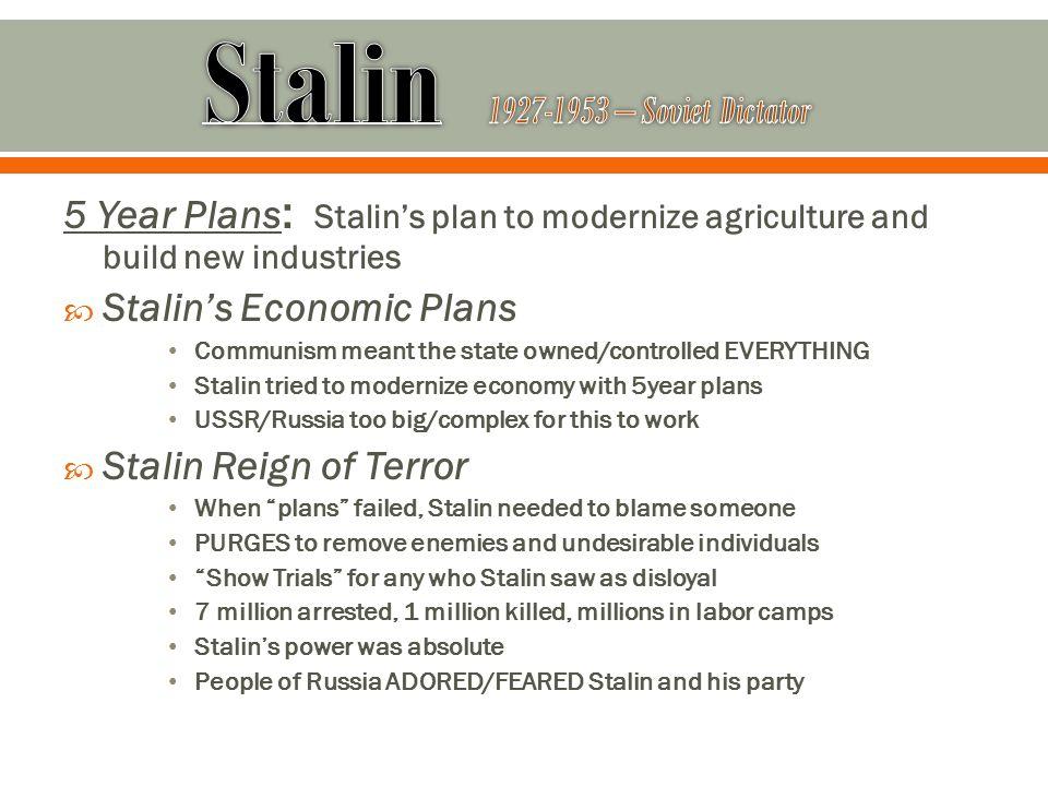 Stalin 1927-1953 – Soviet Dictator