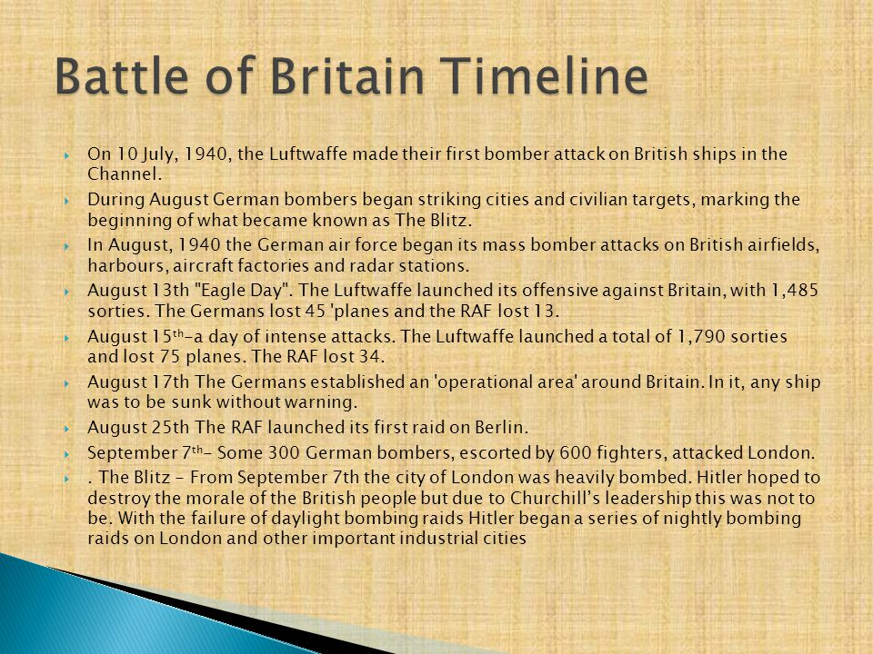 Battle of Britain Timeline