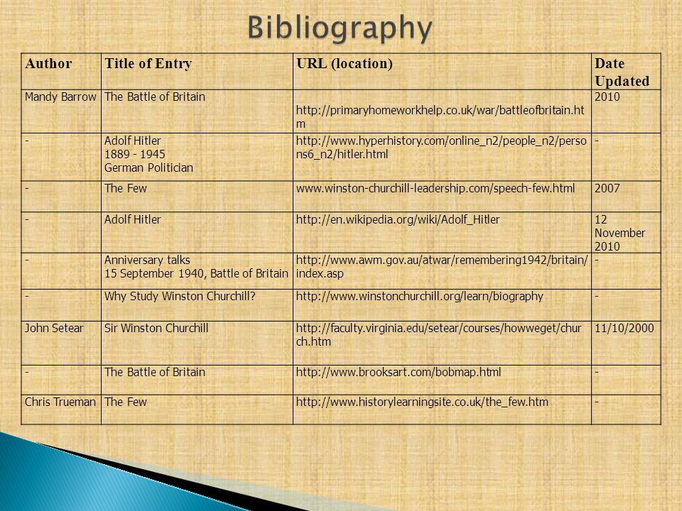 Bibliography Author Title of Entry URL (location) Date Updated