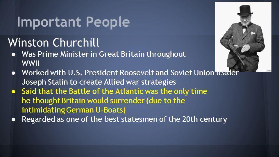 Important People Winston Churchill