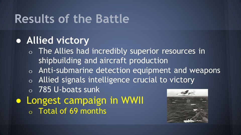 Results of the Battle Allied victory Longest campaign in WWII