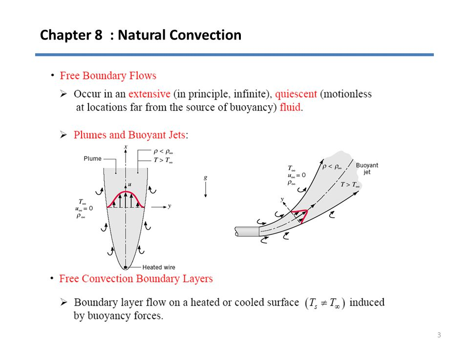 Chapter 8 : Natural Convection