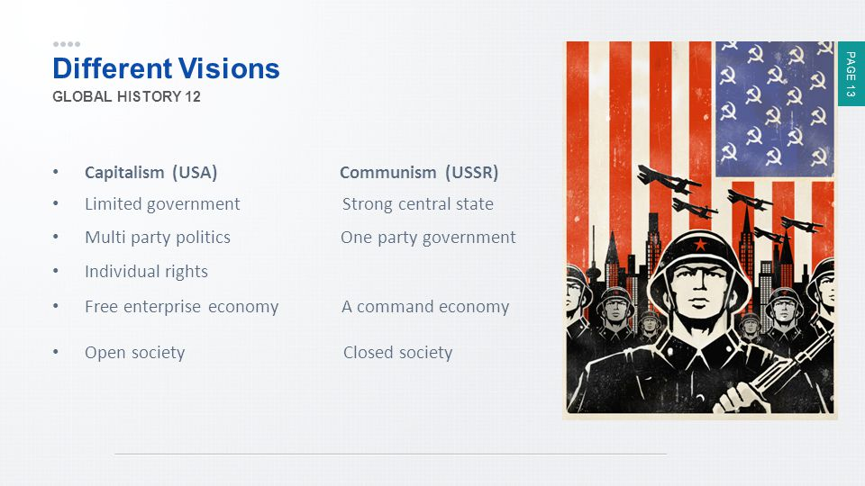 Different Visions Capitalism (USA) Communism (USSR)