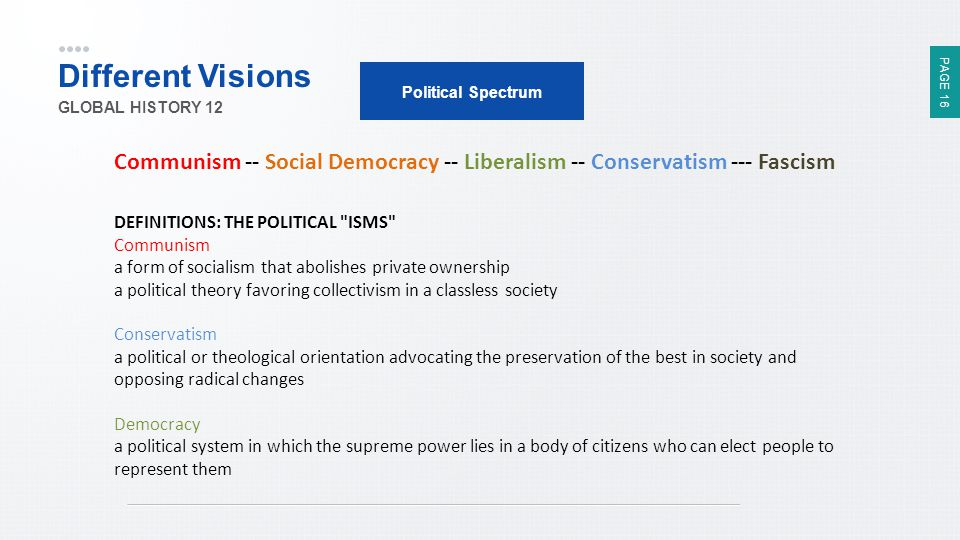 Different Visions Political Spectrum. GLOBAL HISTORY 12. Communism -- Social Democracy -- Liberalism -- Conservatism --- Fascism.