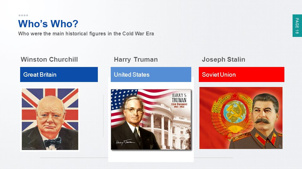 Who's Who Winston Churchill Harry Truman Joseph Stalin Great Britain