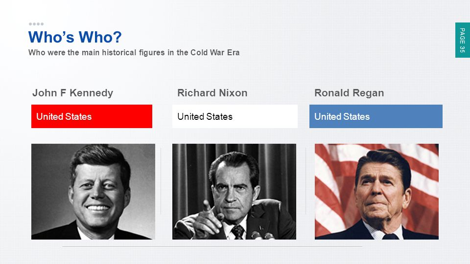 Who's Who John F Kennedy Richard Nixon Ronald Regan United States
