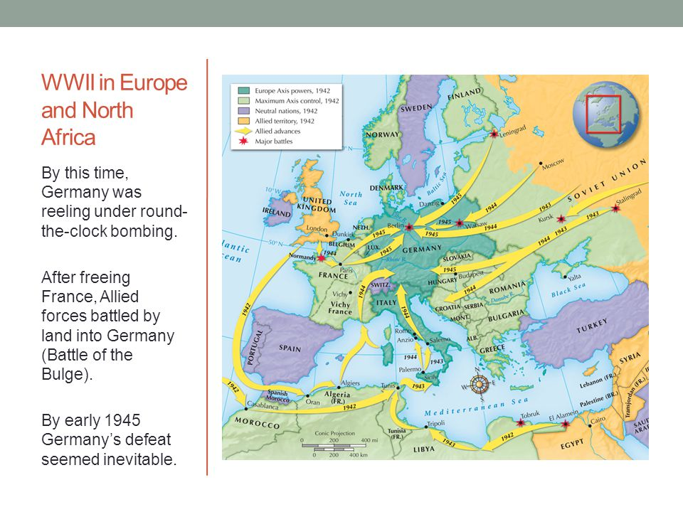 WWII in Europe and North Africa