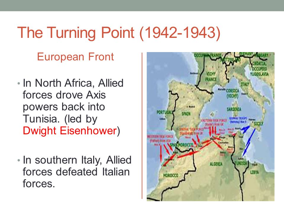 The Turning Point (1942-1943) European Front