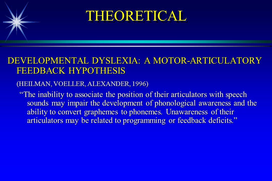 THEORETICAL DEVELOPMENTAL DYSLEXIA: A MOTOR-ARTICULATORY FEEDBACK HYPOTHESIS. (HEILMAN, VOELLER, ALEXANDER, 1996)