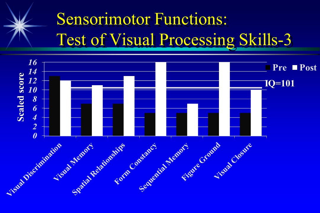 Sensorimotor Functions: Test of Visual Processing Skills-3