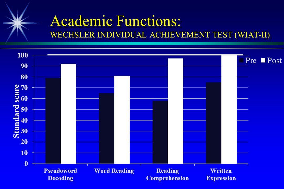 Academic Functions: WECHSLER INDIVIDUAL ACHIEVEMENT TEST (WIAT-II)