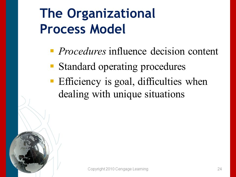 The Organizational Process Model