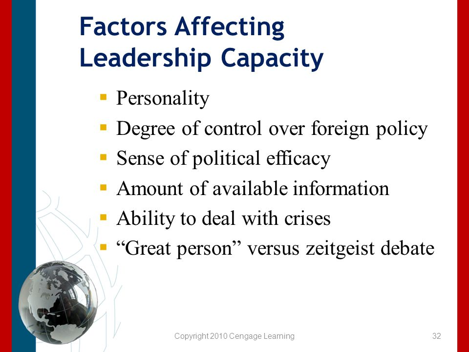 Factors Affecting Leadership Capacity