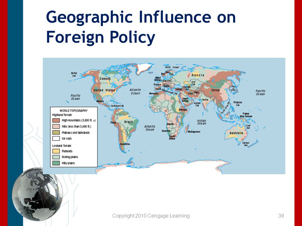 Geographic Influence on Foreign Policy