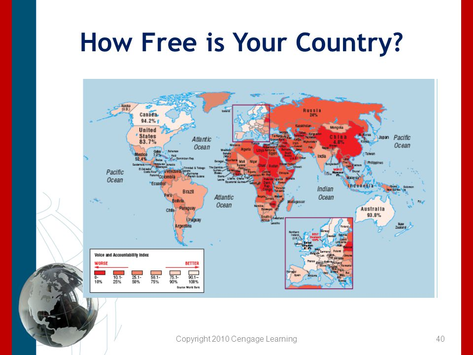 How Free is Your Country