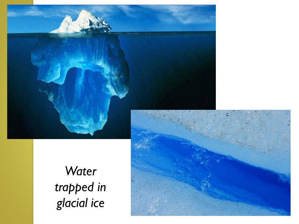 Water trapped in glacial ice