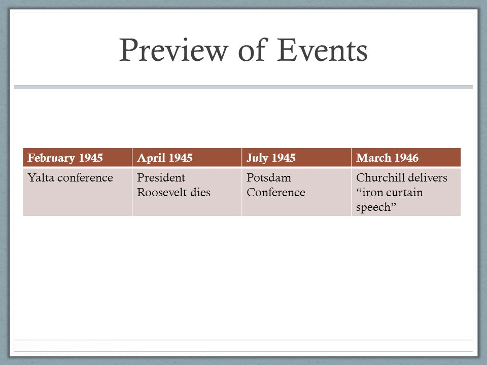 Preview of Events February 1945 April 1945 July 1945 March 1946