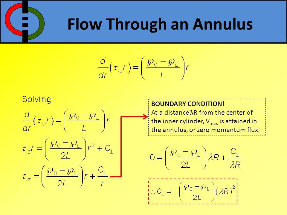 Flow Through an Annulus