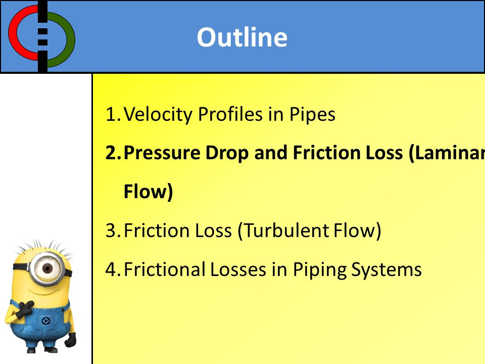 Outline Velocity Profiles in Pipes