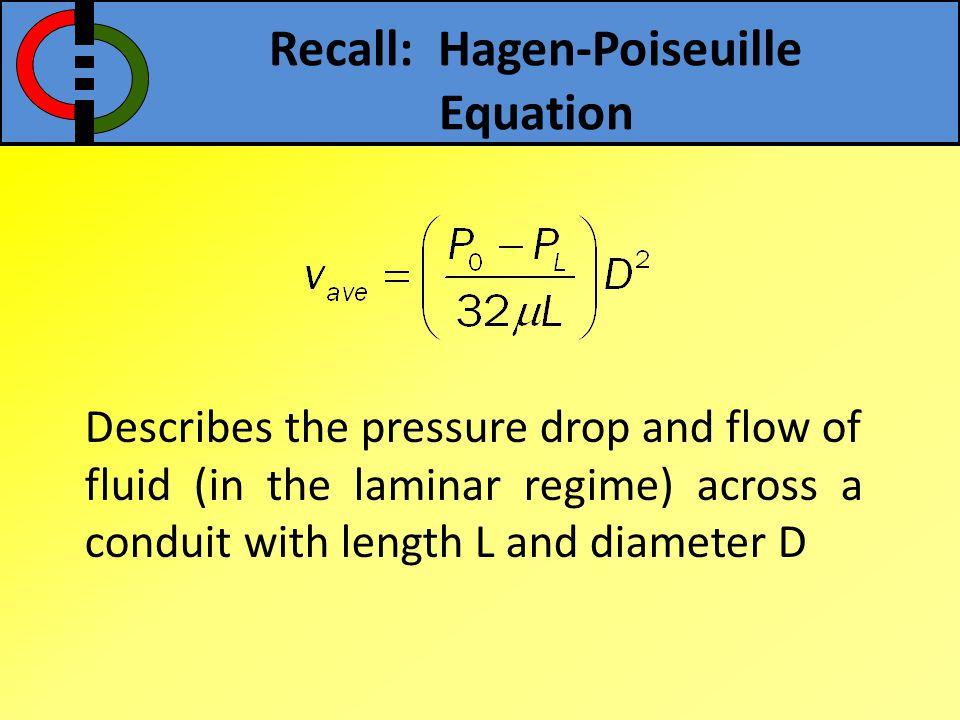 Recall: Hagen-Poiseuille Equation