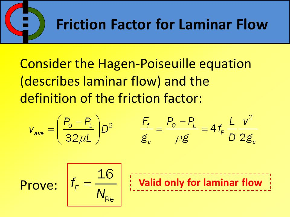 Friction Factor for Laminar Flow