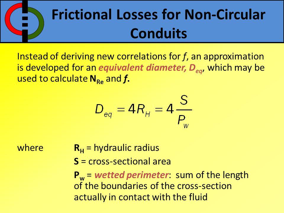 Frictional Losses for Non-Circular Conduits