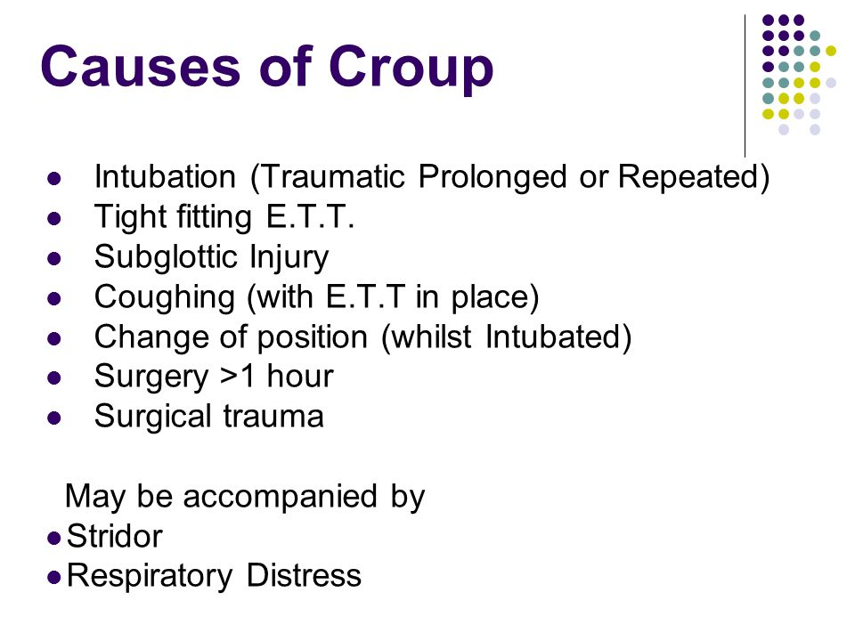 Causes of Croup Intubation (Traumatic Prolonged or Repeated)