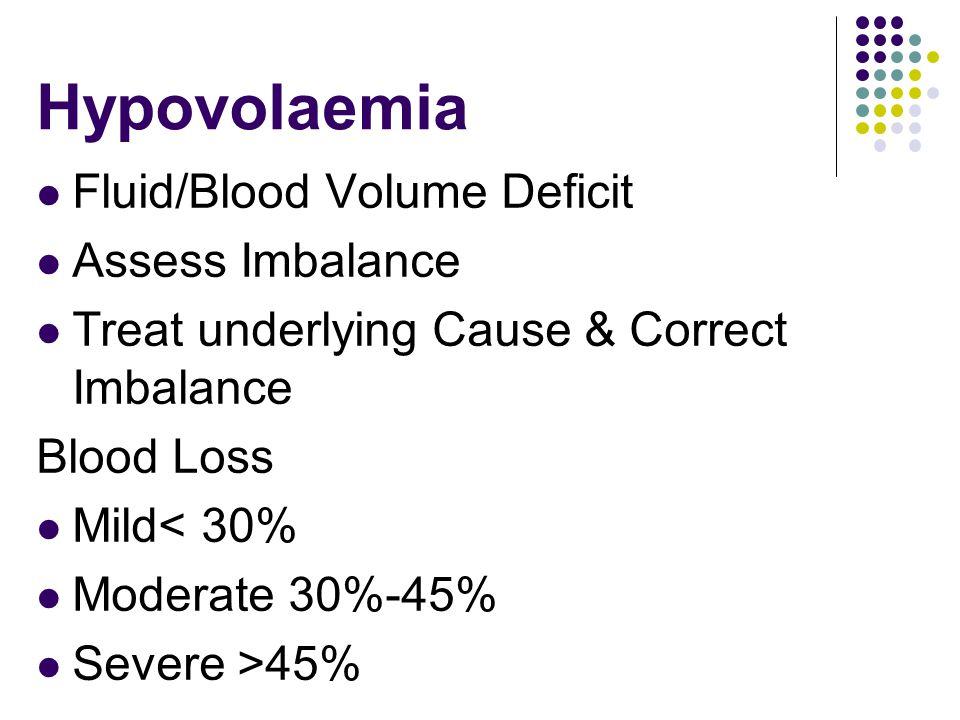 Hypovolaemia Fluid/Blood Volume Deficit Assess Imbalance