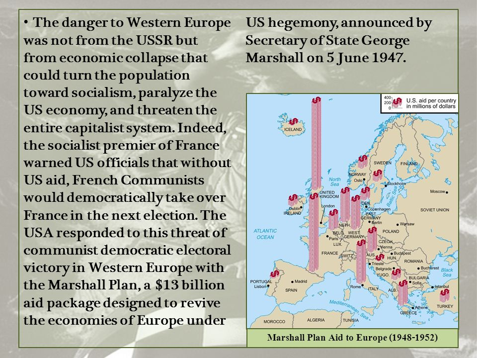Marshall Plan Aid to Europe (1948-1952)