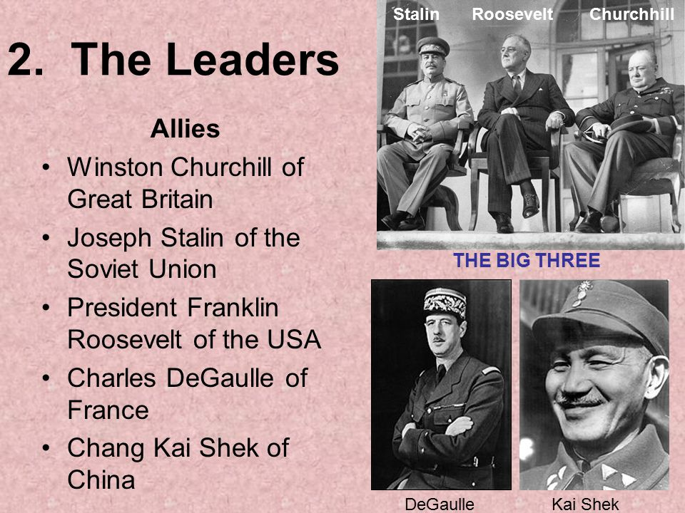 2. The Leaders Allies Winston Churchill of Great Britain