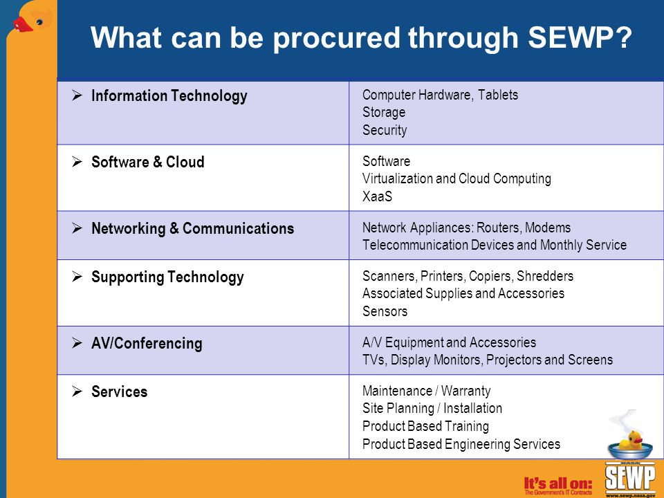 What can be procured through SEWP
