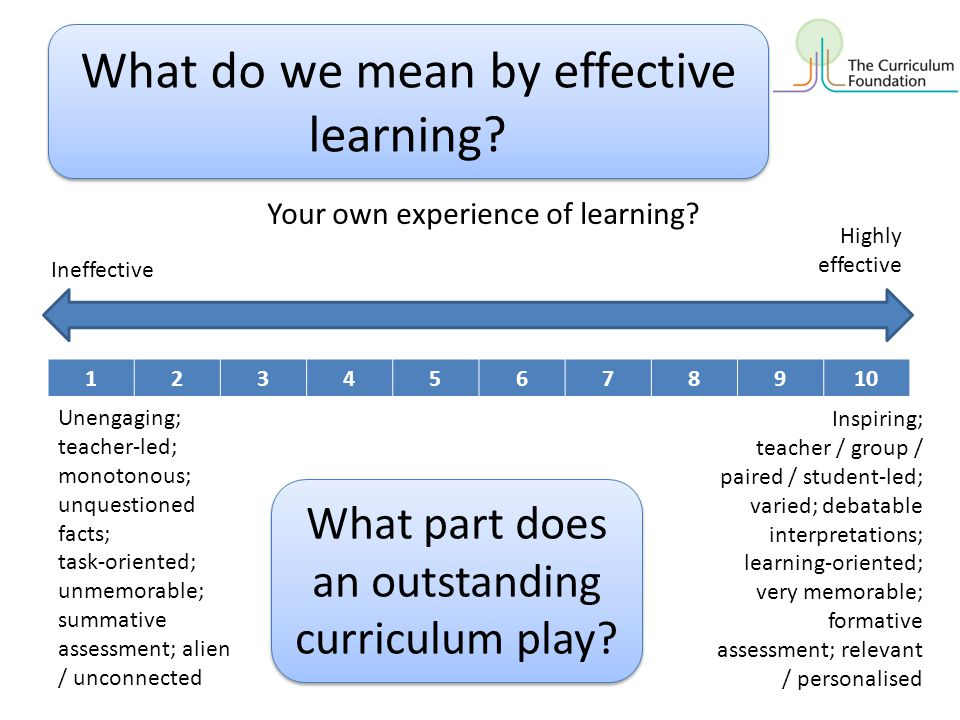 What do we mean by effective learning