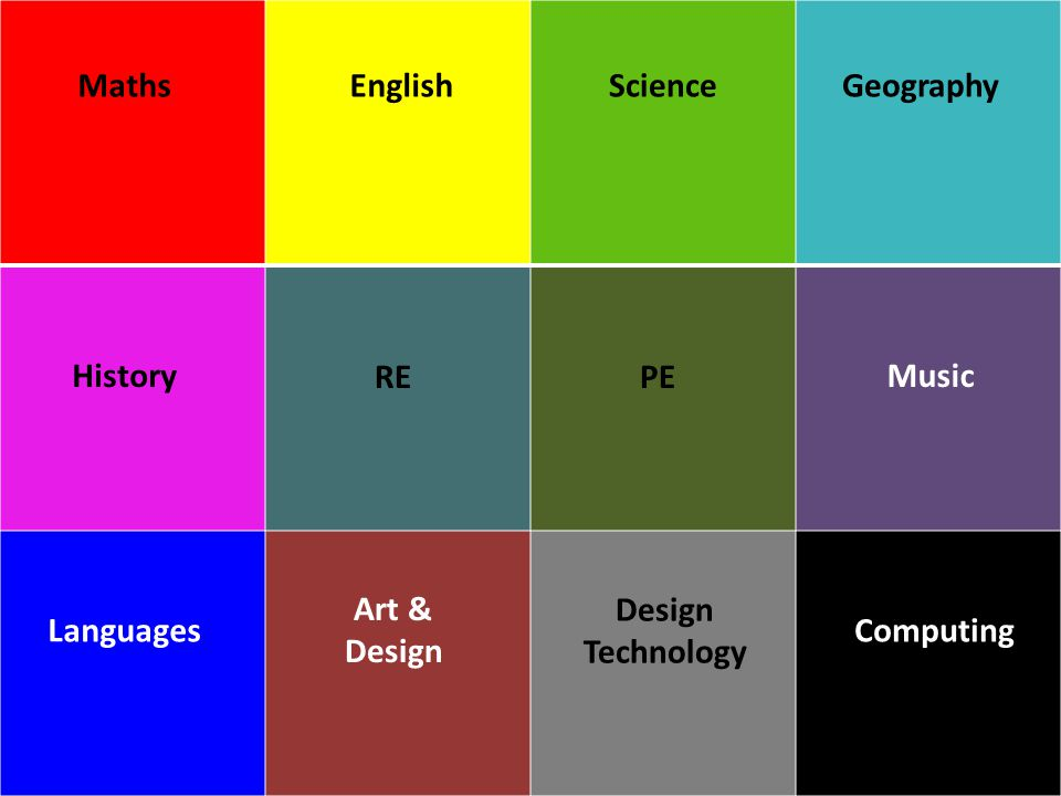 Maths English. Science. Geography. History. RE. PE. Music. Art & Design. Design Technology.