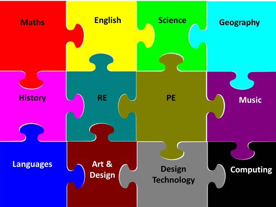 Maths English. Science. Geography. PE. History. RE. Music. Languages. Art & Design. Design Technology.