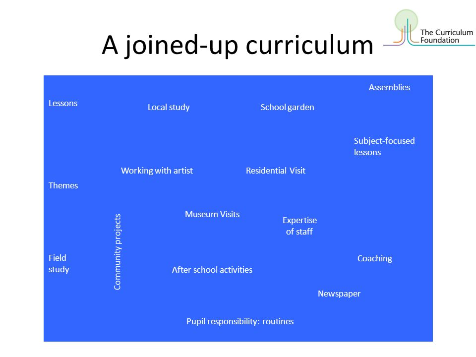 A joined-up curriculum