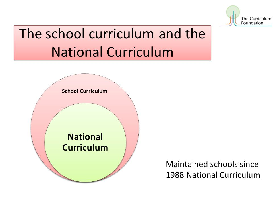 The school curriculum and the National Curriculum