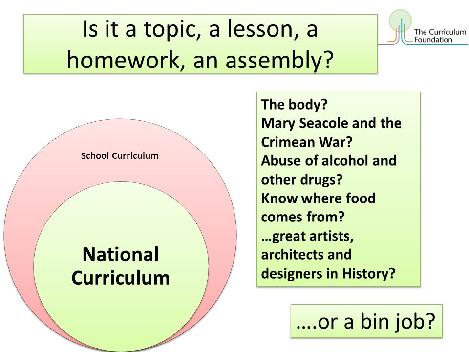 Is it a topic, a lesson, a homework, an assembly